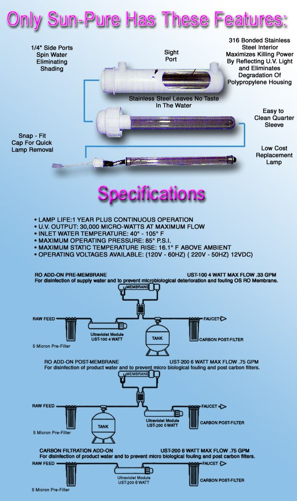our UV disinfection and uv system will provide safe drinking water for your home or business